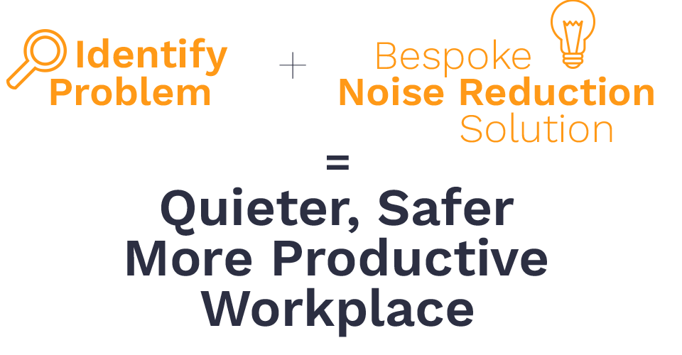Ventac Occupational Noise Control graphic